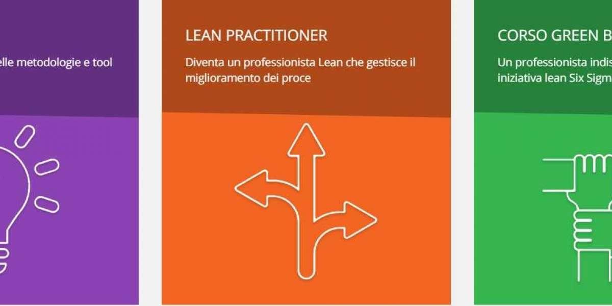 Cosa è Lean? Una Guida Completa